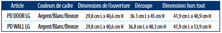 PlexiDor large size chart French
