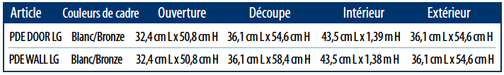French electronic PlexiDor size chart